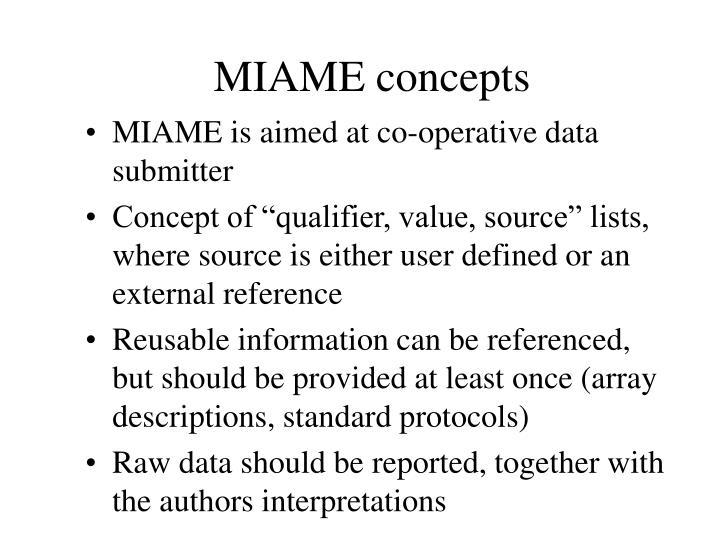 MIAME concepts
