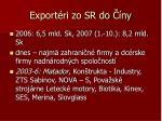 export ri zo sr do ny
