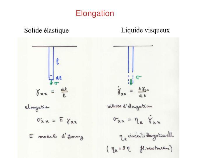 élongation