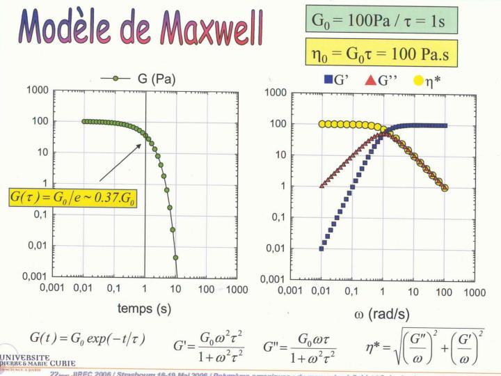 Modèle de Maxwell 2,
