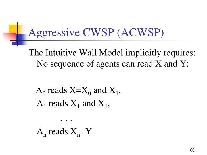 Aggressive CWSP (ACWSP)