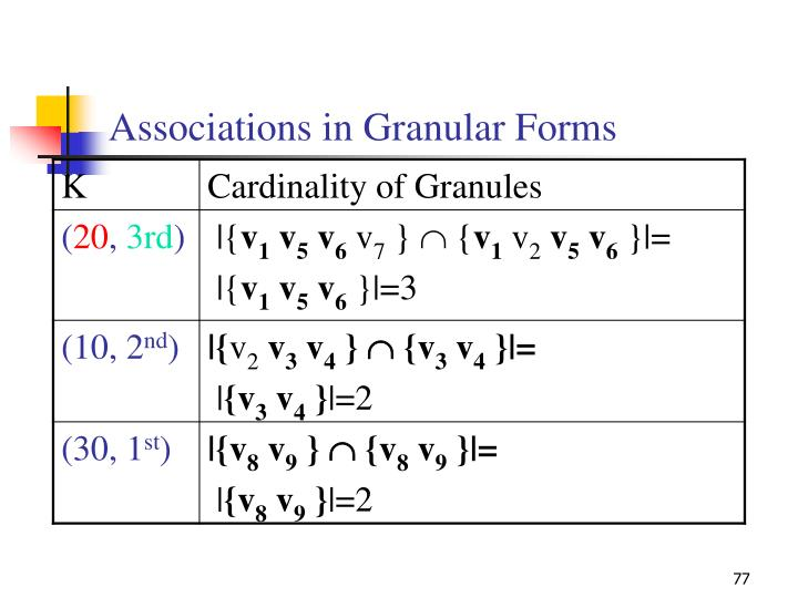 Associations in Granular Forms
