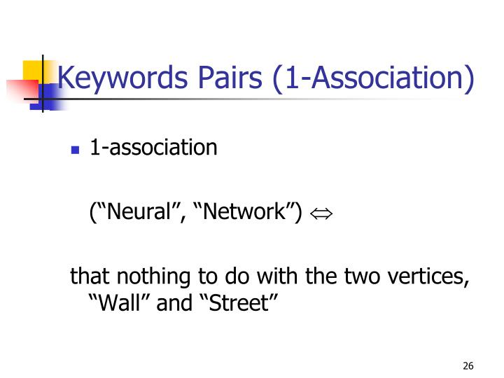 Keywords Pairs (1-Association)