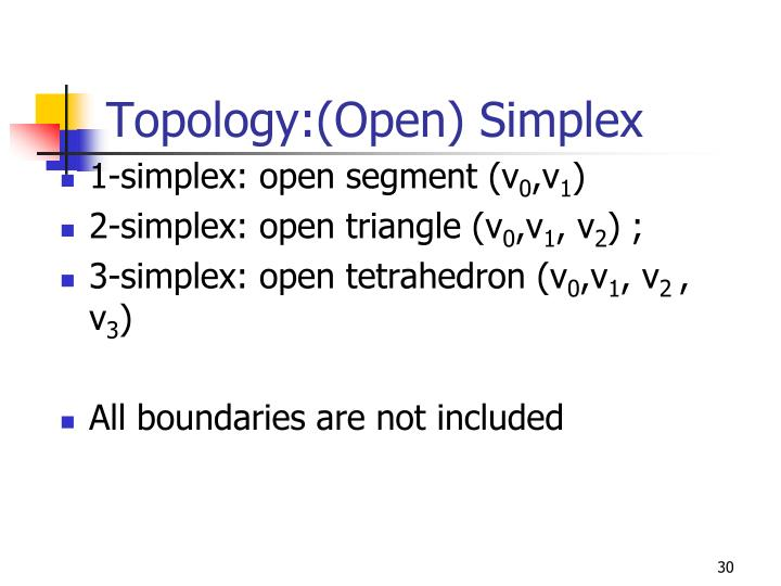 Topology:(Open) Simplex
