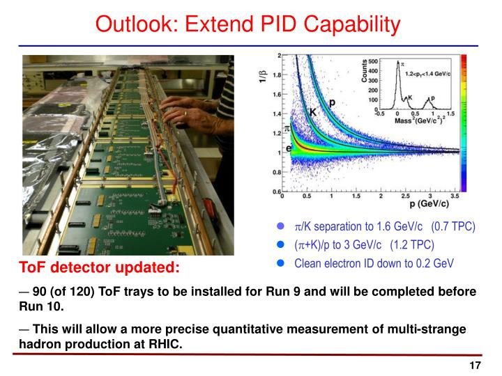 Outlook: Extend PID Capability
