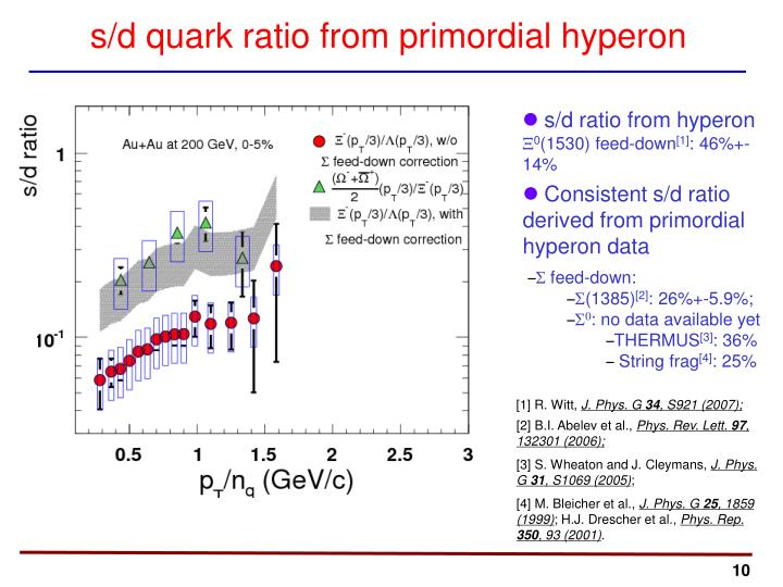 Consistent s/d ratio derived from primordial hyperon data