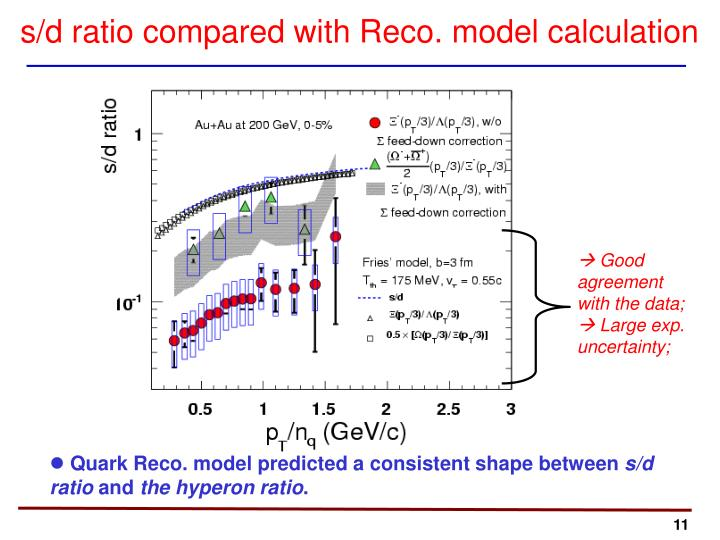 s/d ratio compared with Reco. model calculation