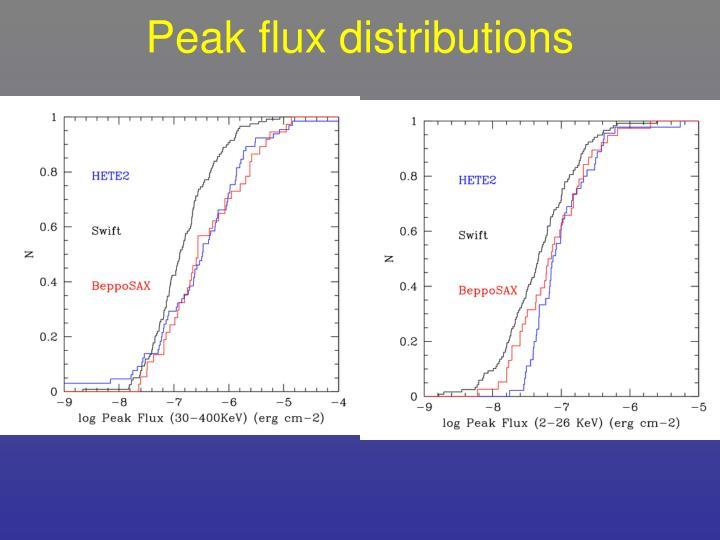 Peak flux distributions