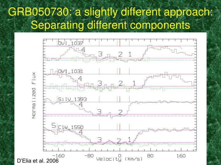 GRB050730: a slightly different approach: