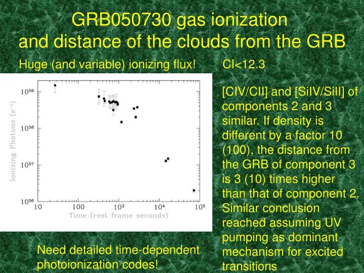 GRB050730 gas ionization