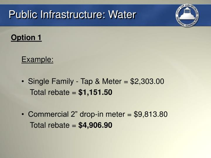 Public Infrastructure: Water