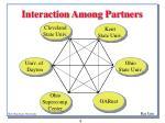 interaction among partners