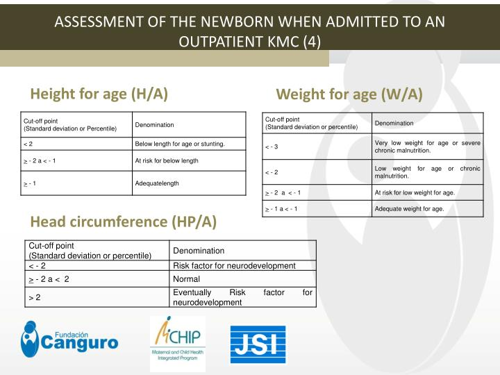 ASSESSMENT OF THE NEWBORN WHEN ADMITTED TO AN OUTPATIENT KMC (4)