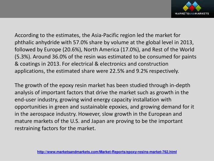 According to the estimates, the Asia-Pacific region led the market for