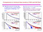 comparisons to minimum bias events at 1800 and 630 gev