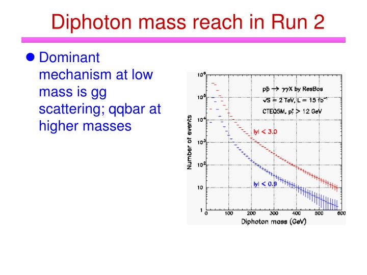 Diphoton mass reach in Run 2