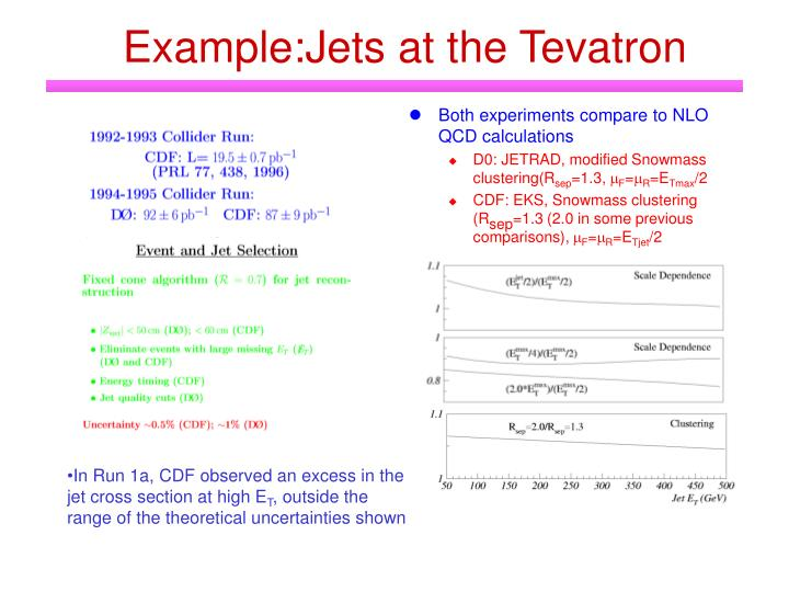 Example:Jets at the Tevatron