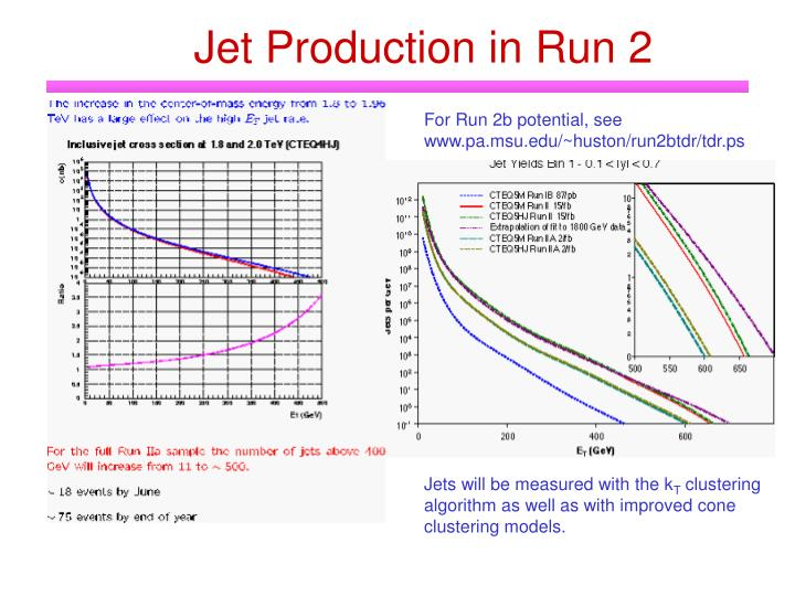 Jet Production in Run 2