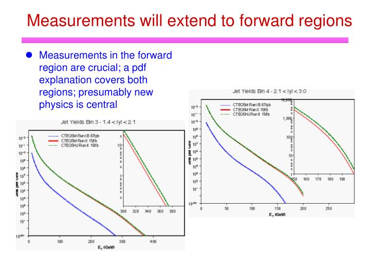Measurements will extend to forward regions