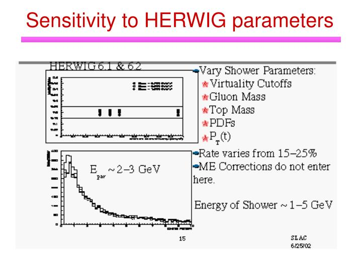 Sensitivity to HERWIG parameters