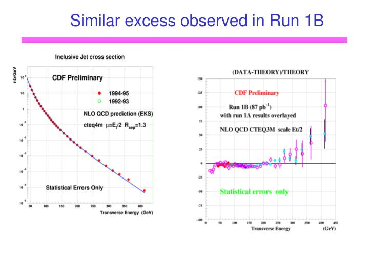 Similar excess observed in Run 1B