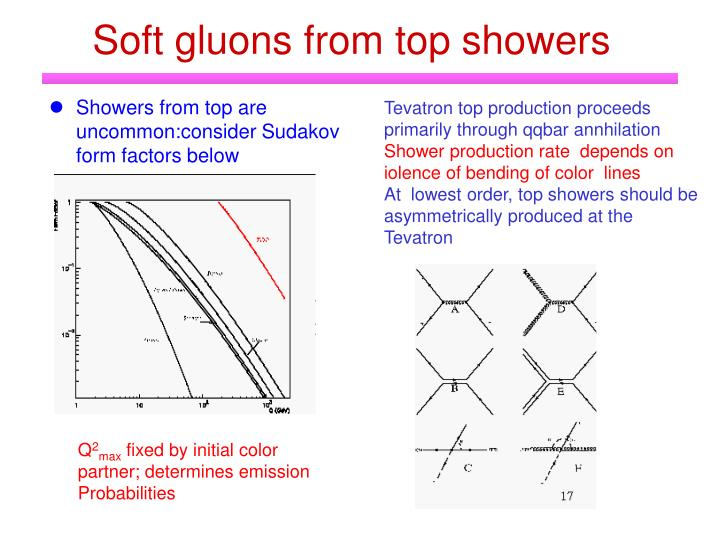 Soft gluons from top showers