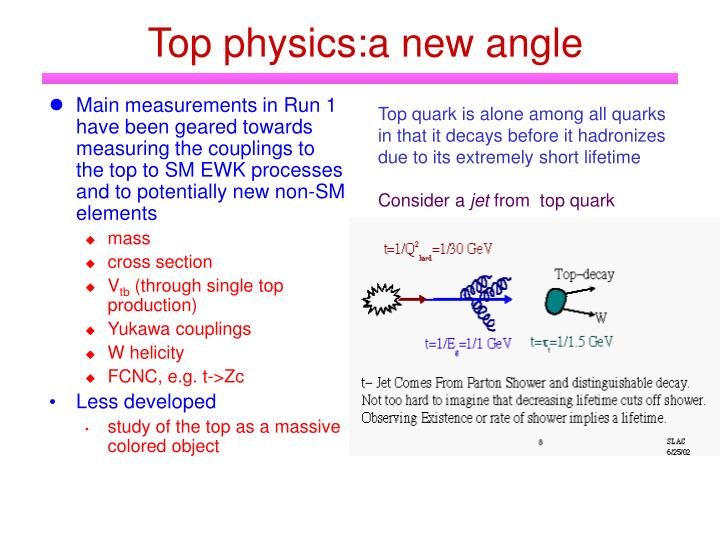 Top physics:a new angle