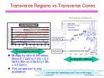 transverse regions vs transverse cones