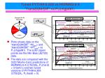 tuned pythia 6 206 vs herwig 6 4 transsum dif vs p t chgjet 1