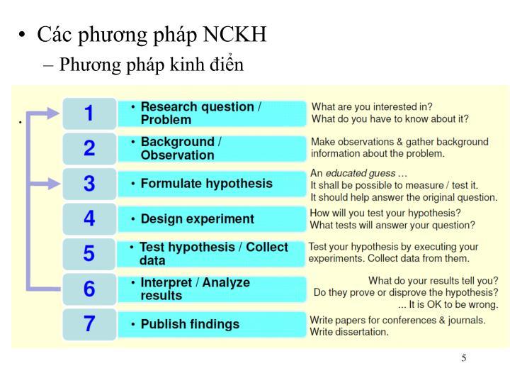 Các phương pháp NCKH
