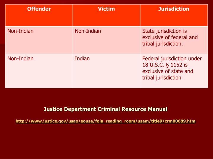Justice Department Criminal Resource Manual