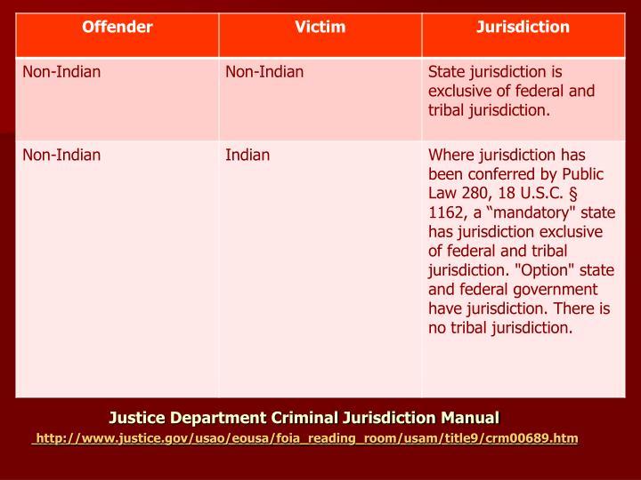 Justice Department Criminal Jurisdiction Manual