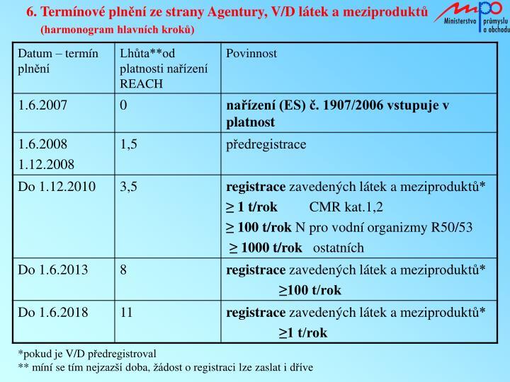 6. Termínové plnění ze strany Agentury, V/D látek ameziproduktů
