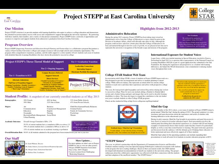 Project STEPP at East Carolina University
