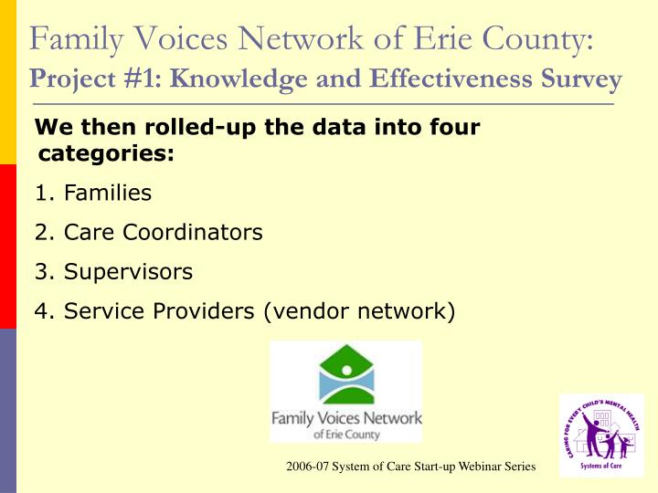 Family Voices Network of Erie County: