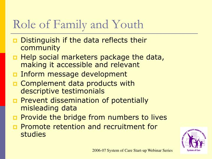Role of Family and Youth