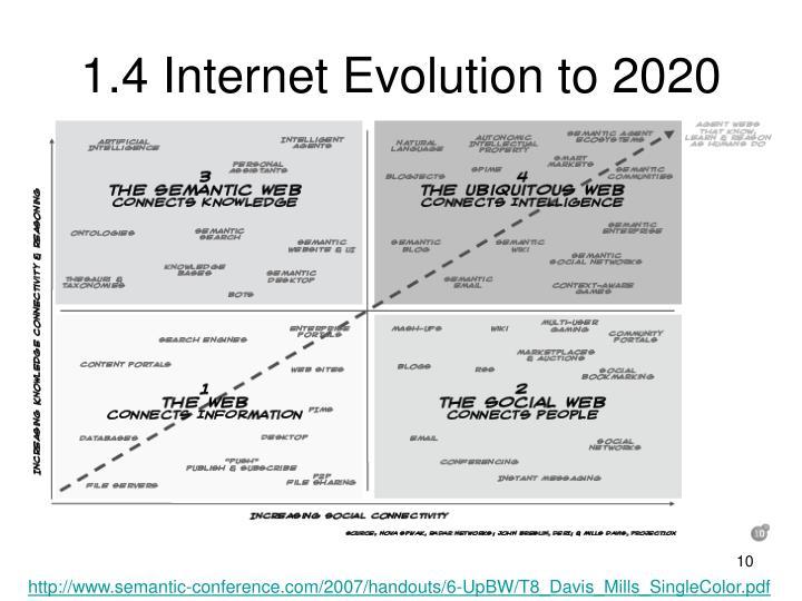 1.4 Internet Evolution to 2020
