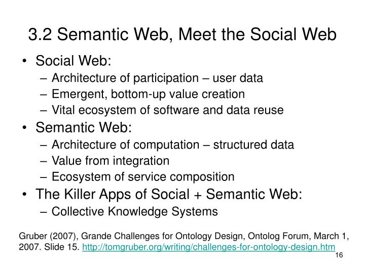 3.2 Semantic Web, Meet the Social Web