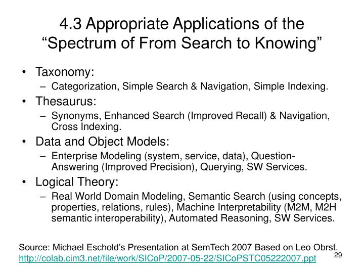 4.3 Appropriate Applications of the