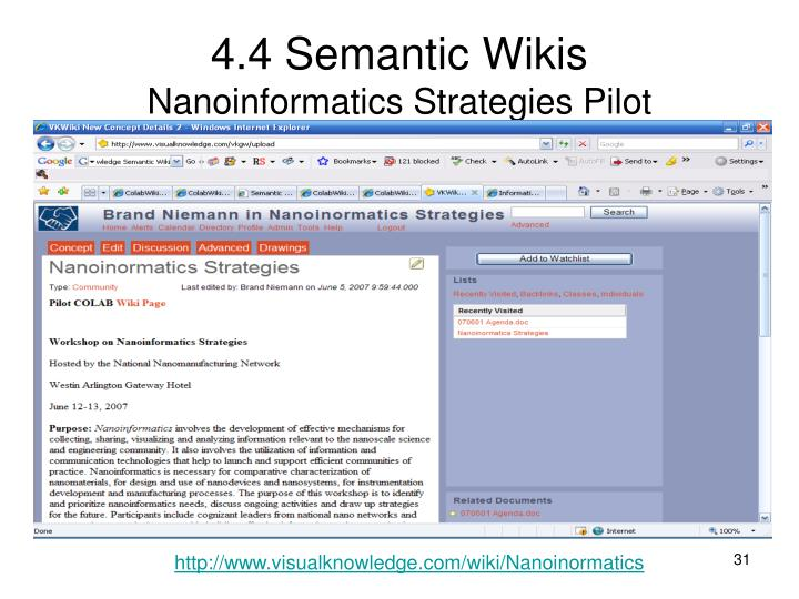4.4 Semantic Wikis