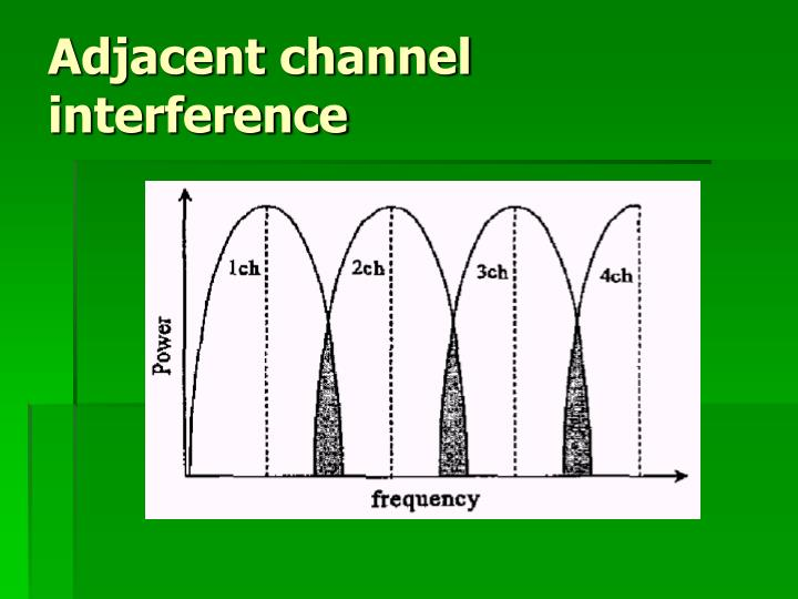 Adjacent channel interference