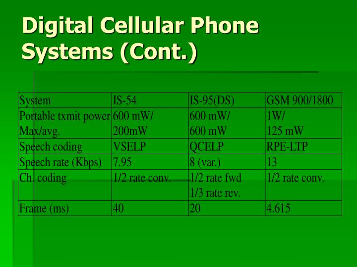 Digital Cellular Phone Systems (Cont.)
