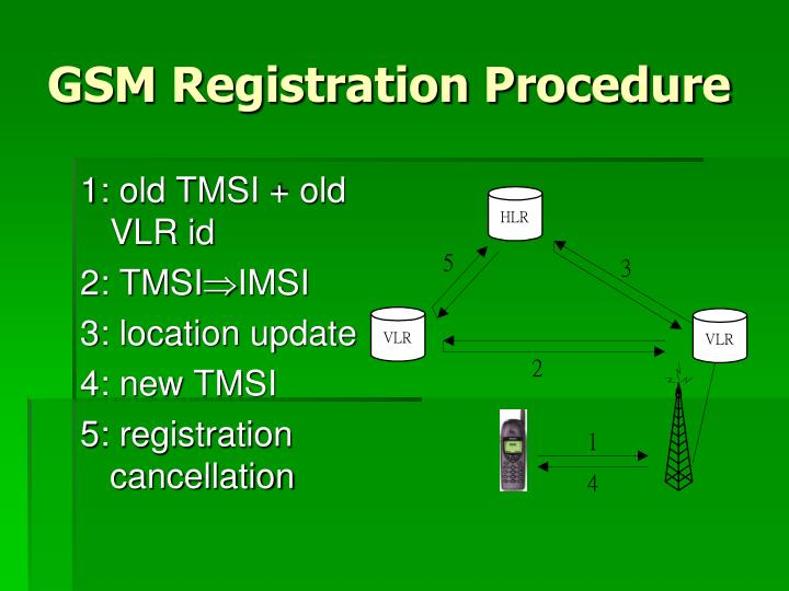 GSM Registration Procedure