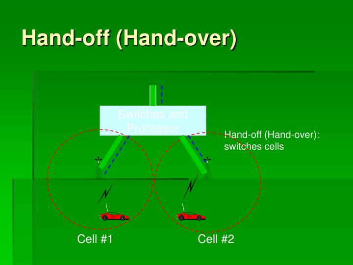 Hand-off (Hand-over)