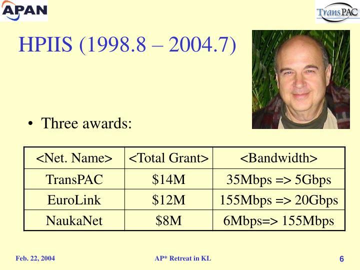 HPIIS (1998.8 – 2004.7)