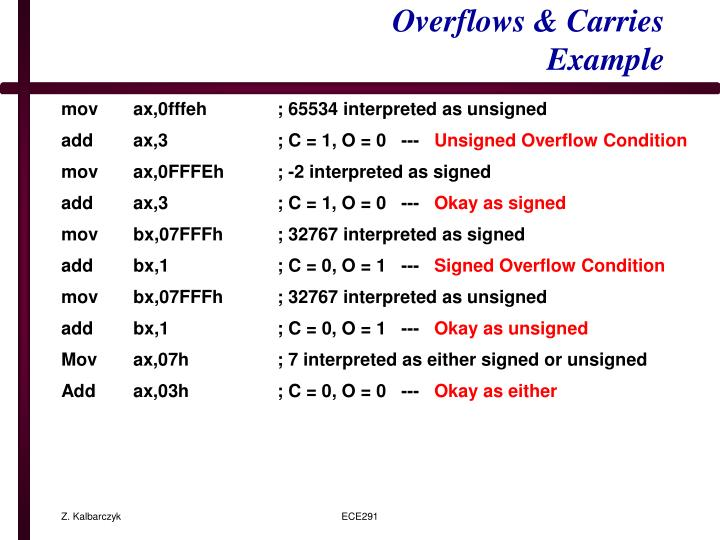 Overflows & Carries