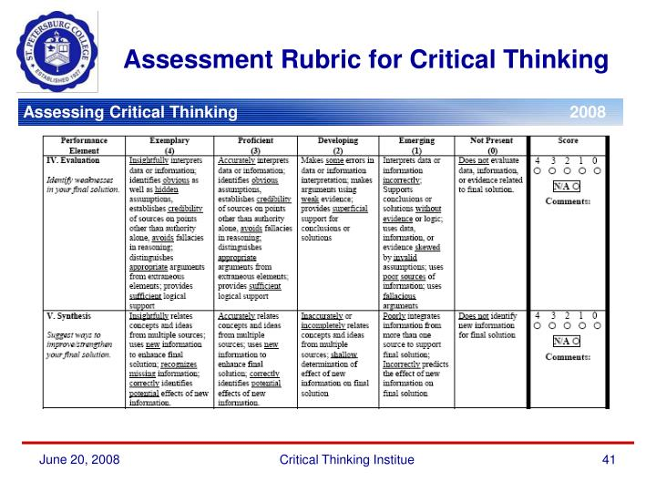 Assessment Rubric for Critical Thinking