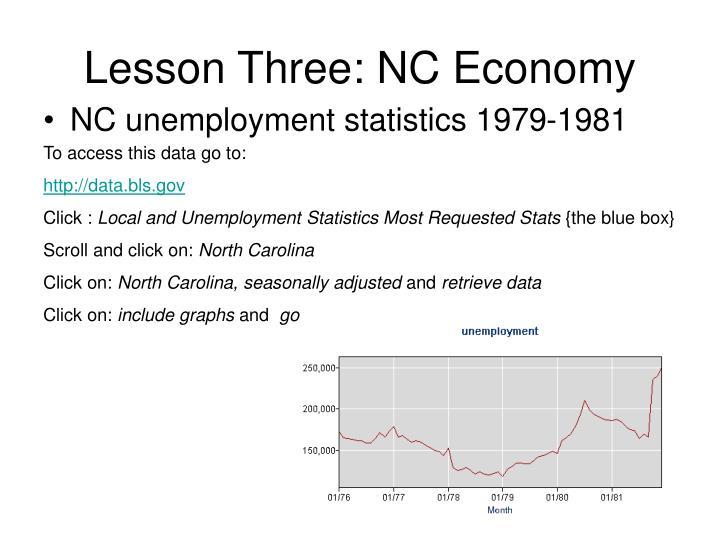 Lesson Three: NC Economy