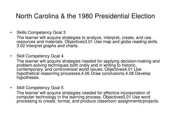 North Carolina & the 1980 Presidential Election