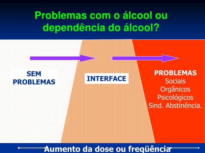 Problemas com o álcool ou